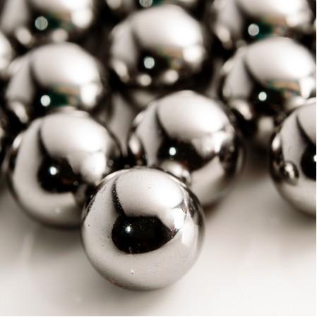 Fusos de Esferas